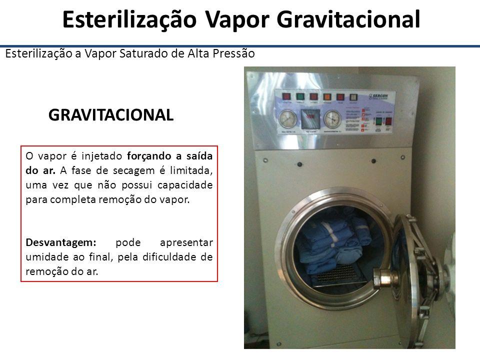 Esterilização Vapor Gravitacional Esterilização a Vapor Saturado de Alta Pressão GRAVITACIONAL O vapor é injetado forçando a saída do ar. A fase de se