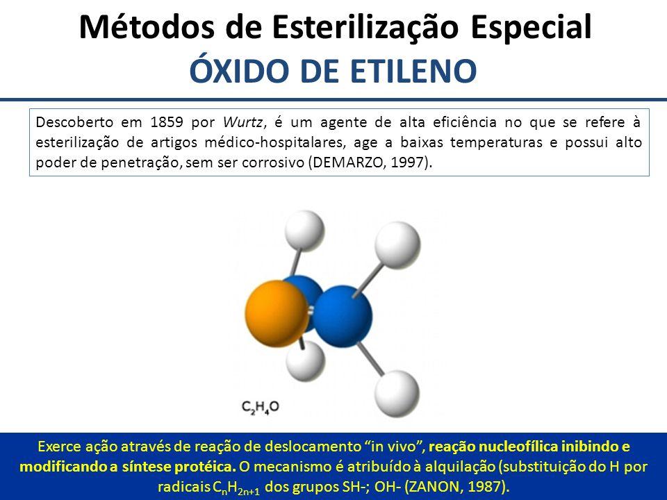 Métodos de Esterilização Especial ÓXIDO DE ETILENO Descoberto em 1859 por Wurtz, é um agente de alta eficiência no que se refere à esterilização de ar