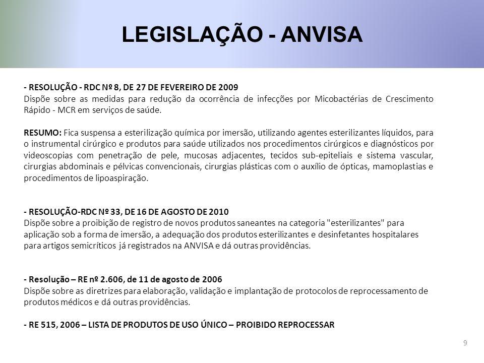 LEGISLAÇÃO - ANVISA 9 - RESOLUÇÃO - RDC Nº 8, DE 27 DE FEVEREIRO DE 2009 Dispõe sobre as medidas para redução da ocorrência de infecções por Micobacté