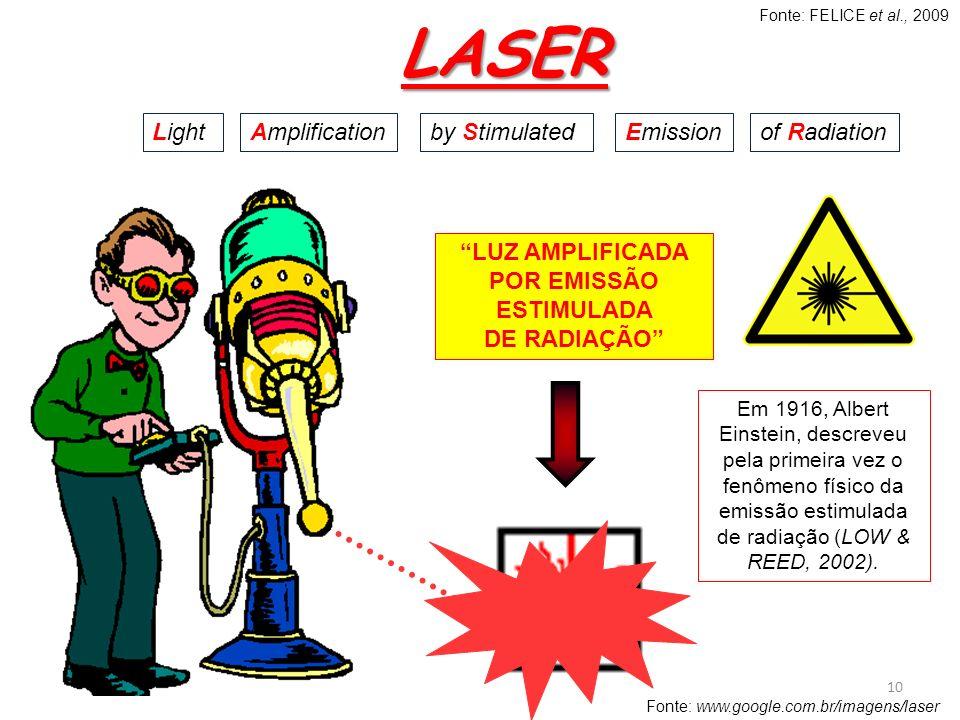 LASER LUZ AMPLIFICADA POR EMISSÃO ESTIMULADA DE RADIAÇÃO LightAmplificationby StimulatedEmissionof Radiation Fonte: www.google.com.br/imagens/laser Em
