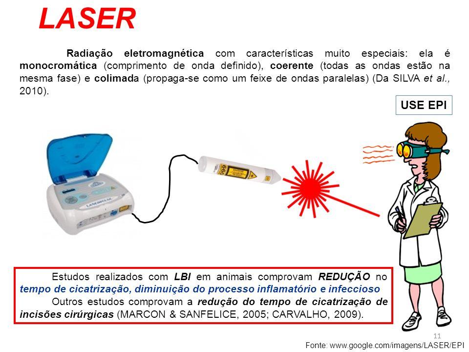 LASER Radiação eletromagnética com características muito especiais: ela é monocromática (comprimento de onda definido), coerente (todas as ondas estão