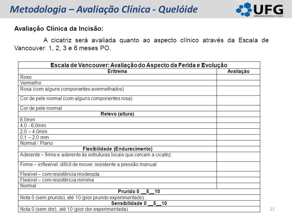 Metodologia – Avaliação Clínica - Quelóide Avaliação Clínica da Incisão: A cicatriz será avaliada quanto ao aspecto clínico através da Escala de Vanco