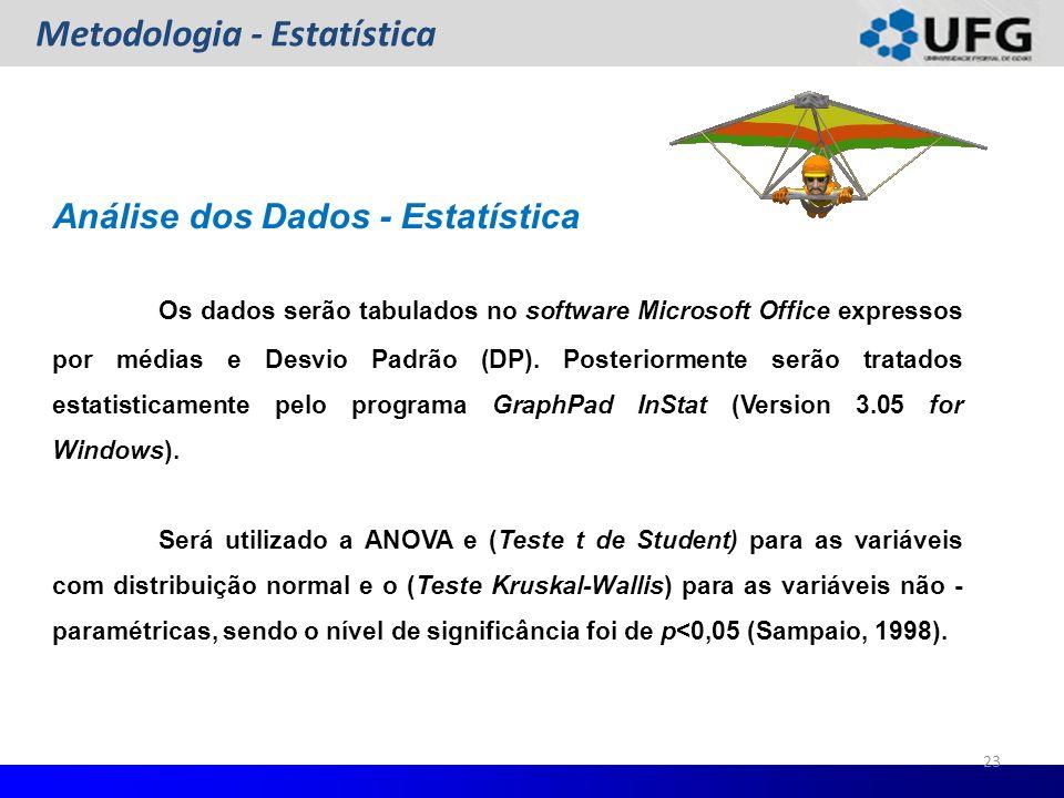 Metodologia - Estatística Análise dos Dados - Estatística Os dados serão tabulados no software Microsoft Office expressos por médias e Desvio Padrão (