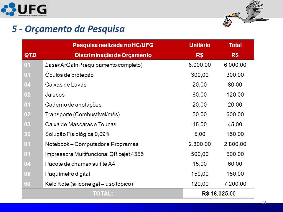 5 - Orçamento da Pesquisa QTD Pesquisa realizada no HC/UFG Discriminação de Orçamento Unitário R$ Total R$ 01Laser ArGaInP (equipamento completo)6.000