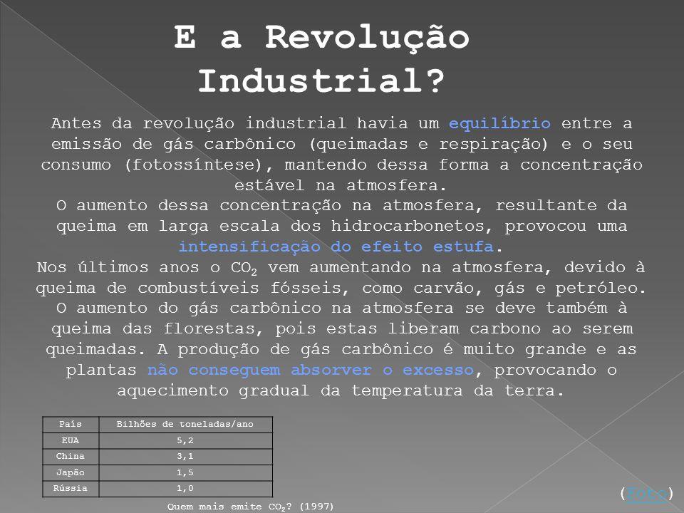 E a Revolução Industrial? Antes da revolução industrial havia um equilíbrio entre a emissão de gás carbônico (queimadas e respiração) e o seu consumo