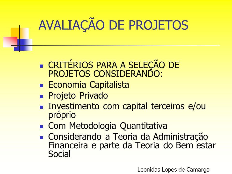 CRITÉRIOS PARA A SELEÇÃO DE PROJETOS CONSIDERANDO: Economia Capitalista Projeto Privado Investimento com capital terceiros e/ou próprio Com Metodologi