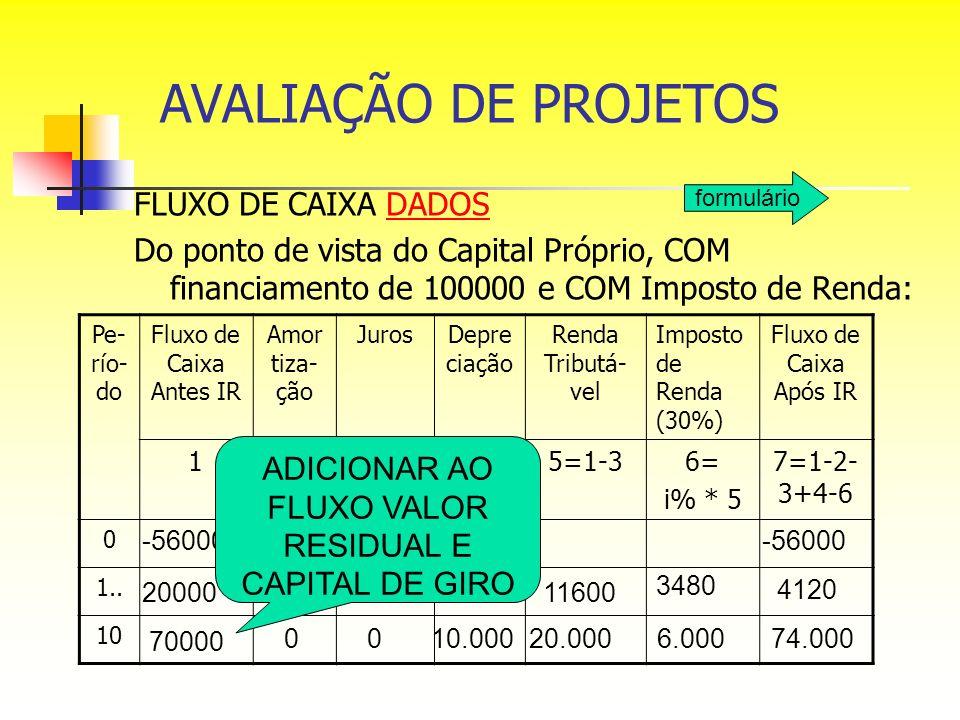 FLUXO DE CAIXA DADOSDADOS Do ponto de vista do Capital Próprio, COM financiamento de 100000 e COM Imposto de Renda: Pe- río- do Fluxo de Caixa Antes I