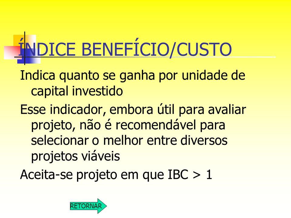 ÍNDICE BENEFÍCIO/CUSTO Indica quanto se ganha por unidade de capital investido Esse indicador, embora útil para avaliar projeto, não é recomendável pa