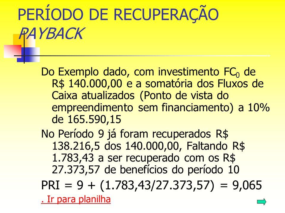 PERÍODO DE RECUPERAÇÃO PAYBACK Do Exemplo dado, com investimento FC 0 de R$ 140.000,00 e a somatória dos Fluxos de Caixa atualizados (Ponto de vista d