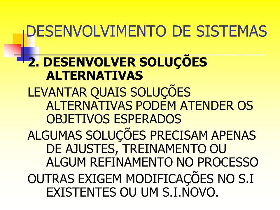 DESENVOLVIMENTO DE SISTEMAS 2. DESENVOLVER SOLUÇÕES ALTERNATIVAS LEVANTAR QUAIS SOLUÇÕES ALTERNATIVAS PODEM ATENDER OS OBJETIVOS ESPERADOS ALGUMAS SOL