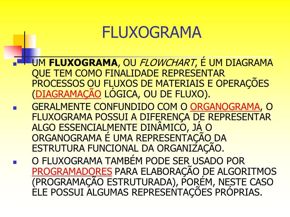 FLUXOGRAMA UM FLUXOGRAMA, OU FLOWCHART, É UM DIAGRAMA QUE TEM COMO FINALIDADE REPRESENTAR PROCESSOS OU FLUXOS DE MATERIAIS E OPERAÇÕES (DIAGRAMAÇÃO LÓ