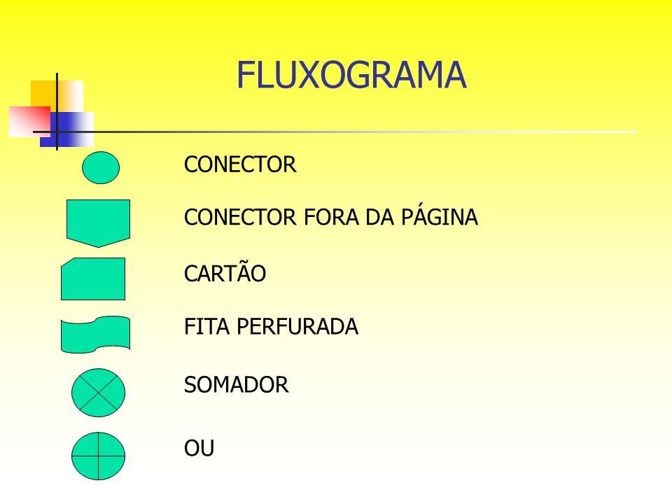 FLUXOGRAMA CONECTOR CONECTOR FORA DA PÁGINA CARTÃO FITA PERFURADA SOMADOR OU