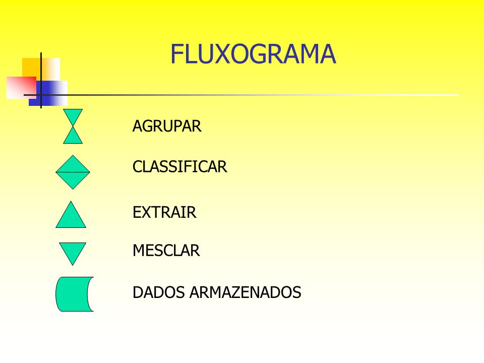 FLUXOGRAMA AGRUPAR CLASSIFICAR EXTRAIR MESCLAR DADOS ARMAZENADOS