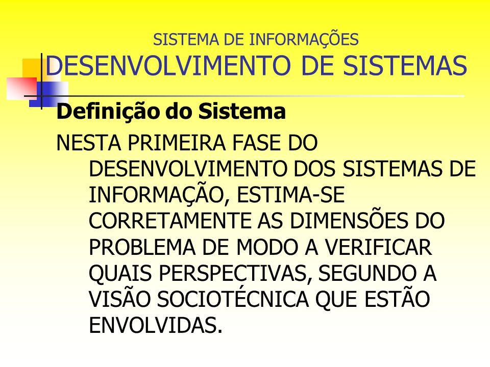 SISTEMA DE INFORMAÇÕES DESENVOLVIMENTO DE SISTEMAS Definição do Sistema NESTA PRIMEIRA FASE DO DESENVOLVIMENTO DOS SISTEMAS DE INFORMAÇÃO, ESTIMA-SE C