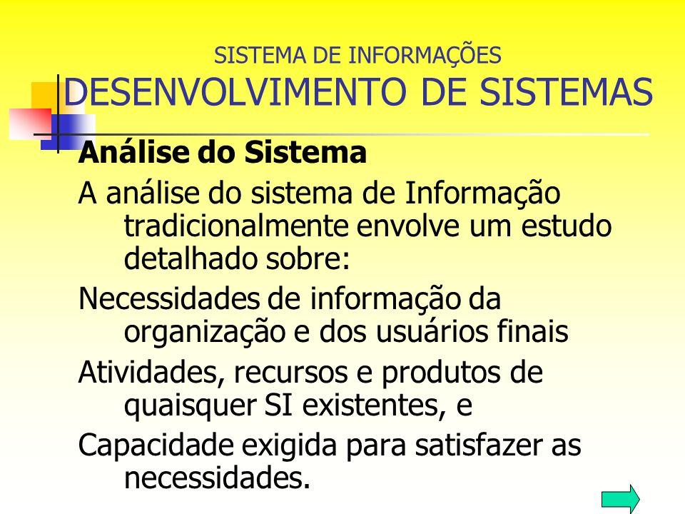 SISTEMA DE INFORMAÇÕES DESENVOLVIMENTO DE SISTEMAS Análise do Sistema A análise do sistema de Informação tradicionalmente envolve um estudo detalhado