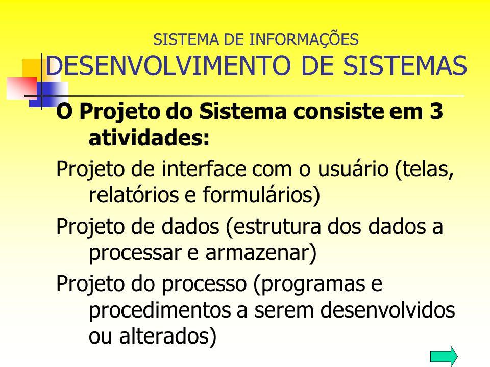 SISTEMA DE INFORMAÇÕES DESENVOLVIMENTO DE SISTEMAS O Projeto do Sistema consiste em 3 atividades: Projeto de interface com o usuário (telas, relatório