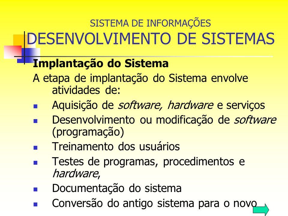 SISTEMA DE INFORMAÇÕES DESENVOLVIMENTO DE SISTEMAS Implantação do Sistema A etapa de implantação do Sistema envolve atividades de: Aquisição de softwa