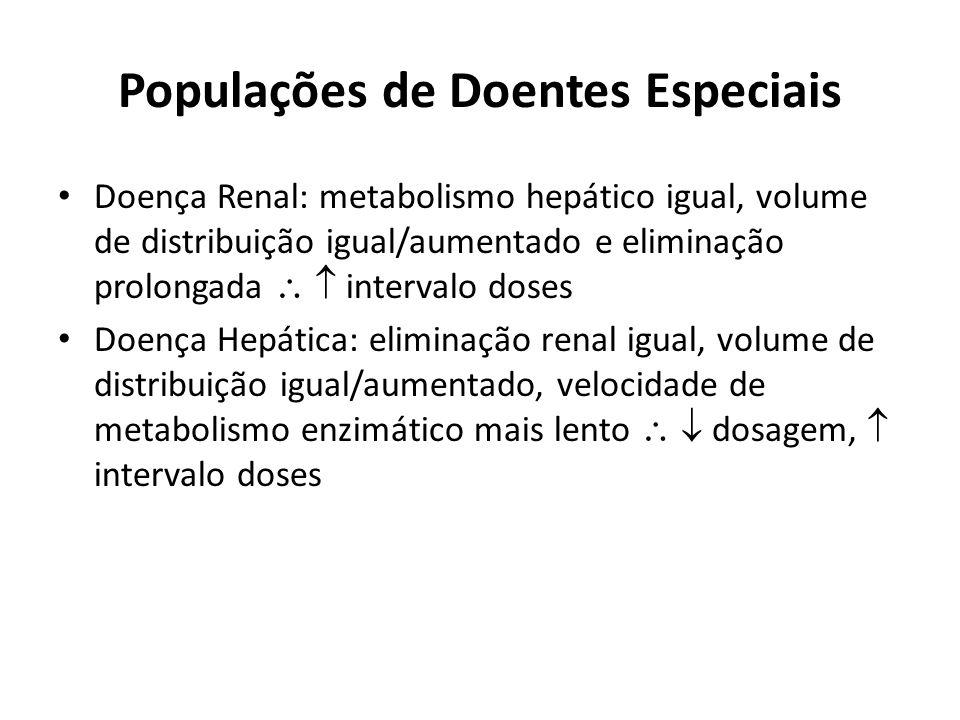 Populações de Doentes Especiais Doença Renal: metabolismo hepático igual, volume de distribuição igual/aumentado e eliminação prolongada intervalo dos