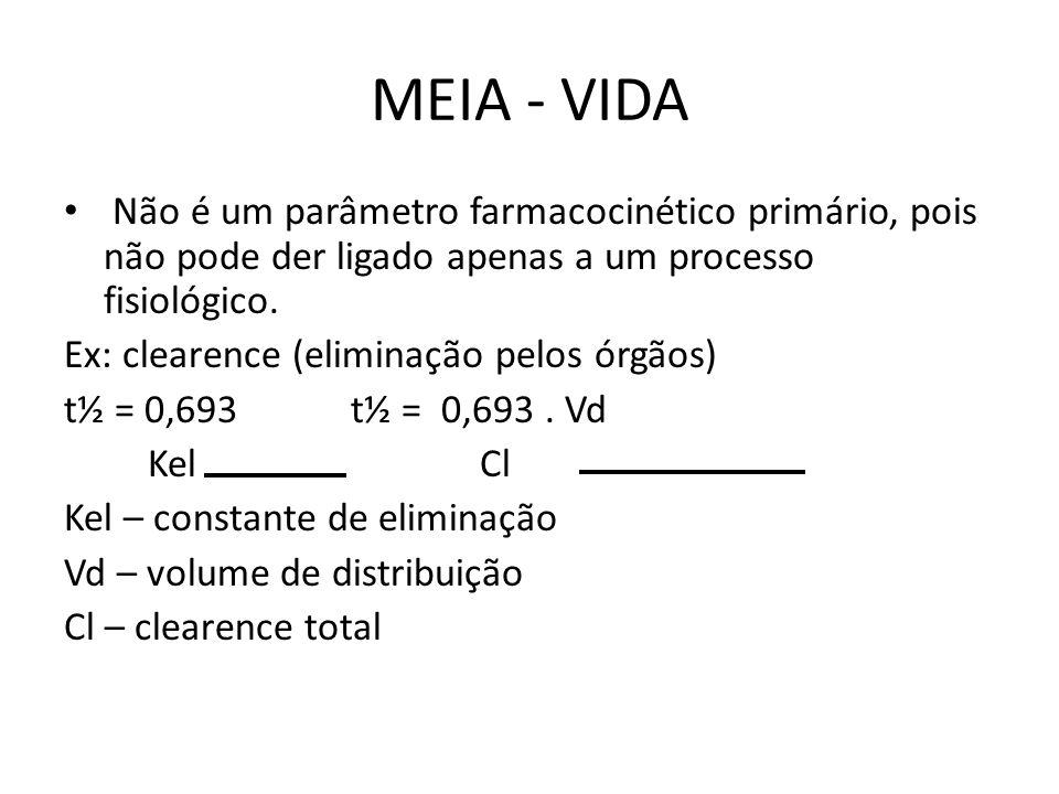 MEIA - VIDA Não é um parâmetro farmacocinético primário, pois não pode der ligado apenas a um processo fisiológico. Ex: clearence (eliminação pelos ór