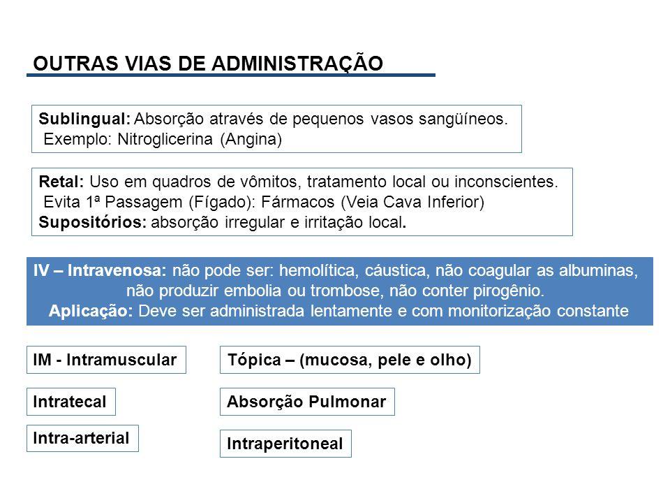 OUTRAS VIAS DE ADMINISTRAÇÃO Sublingual: Absorção através de pequenos vasos sangüíneos. Exemplo: Nitroglicerina (Angina) Retal: Uso em quadros de vômi