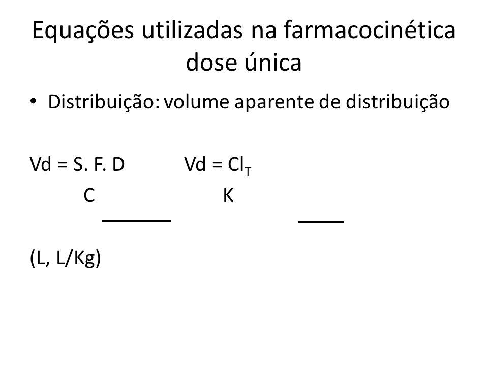 Equações utilizadas na farmacocinética dose única Distribuição: volume aparente de distribuição Vd = S. F. D Vd = Cl T C K (L, L/Kg)
