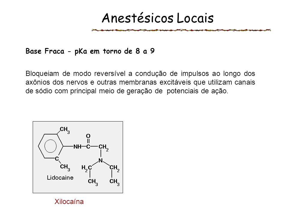 Anestésicos Locais Base Fraca - pKa em torno de 8 a 9 Bloqueiam de modo reversível a condução de impulsos ao longo dos axônios dos nervos e outras mem