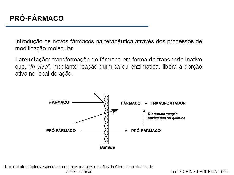 PRÓ-FÁRMACO Fonte: CHIN & FERREIRA. 1999. Introdução de novos fármacos na terapêutica através dos processos de modificação molecular. Latenciação: tra