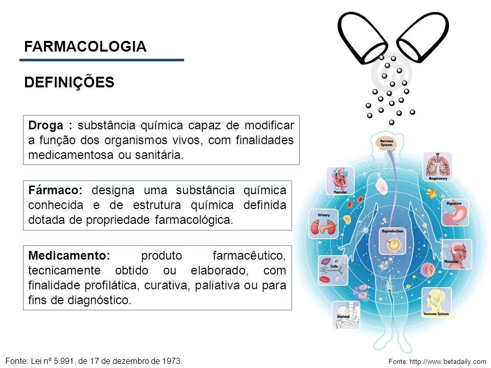 FARMACOLOGIA DEFINIÇÕES Fonte: http://www.betadaily.com Droga : substância química capaz de modificar a função dos organismos vivos, com finalidades m