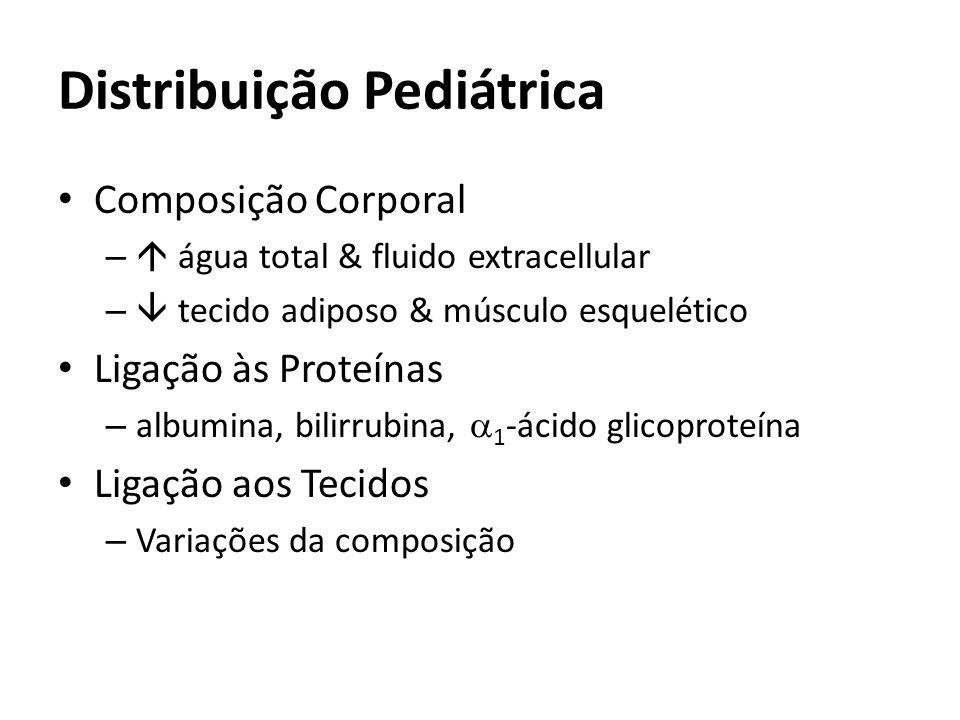 Distribuição Pediátrica Composição Corporal – água total & fluido extracellular – tecido adiposo & músculo esquelético Ligação às Proteínas – albumina
