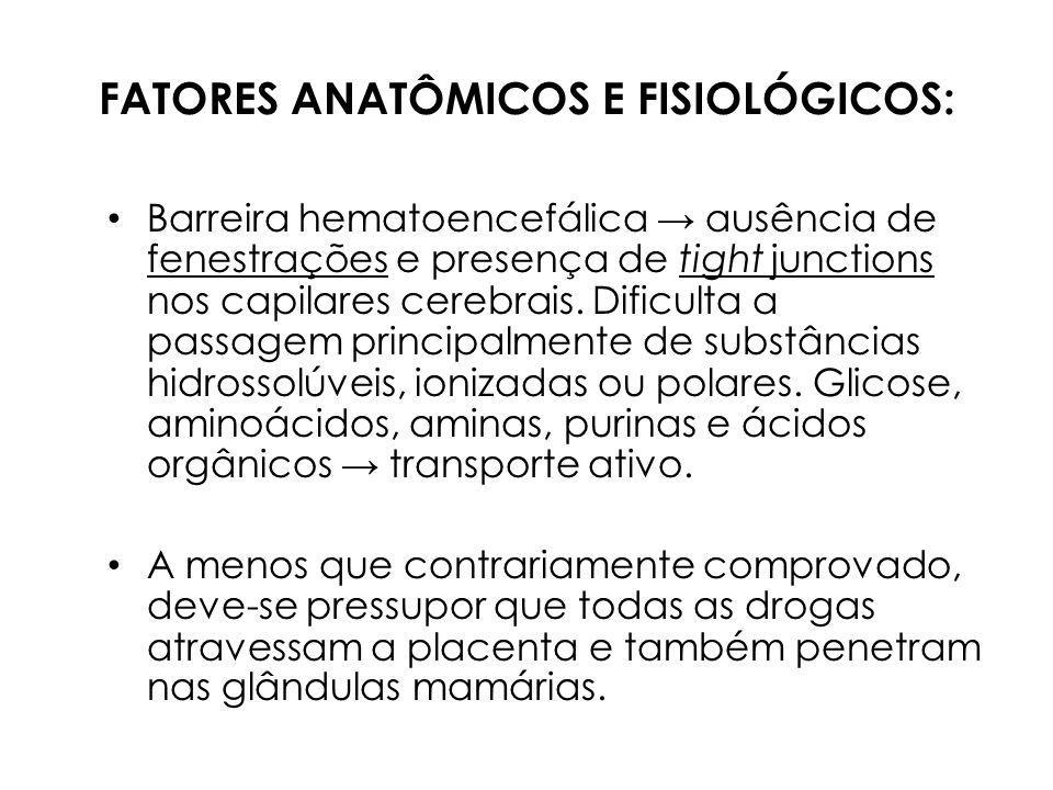 FATORES ANATÔMICOS E FISIOLÓGICOS: Barreira hematoencefálica ausência de fenestrações e presença de tight junctions nos capilares cerebrais. Dificulta