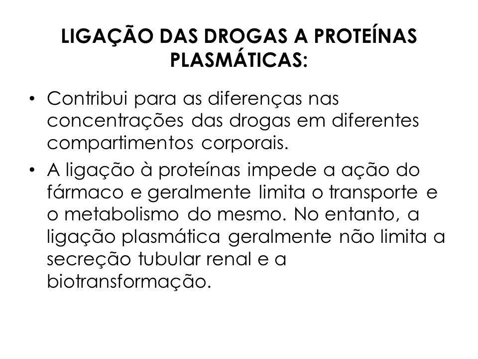 LIGAÇÃO DAS DROGAS A PROTEÍNAS PLASMÁTICAS: Contribui para as diferenças nas concentrações das drogas em diferentes compartimentos corporais. A ligaçã