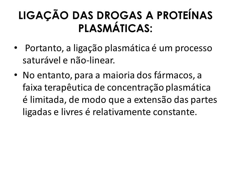 LIGAÇÃO DAS DROGAS A PROTEÍNAS PLASMÁTICAS: Portanto, a ligação plasmática é um processo saturável e não-linear. No entanto, para a maioria dos fármac