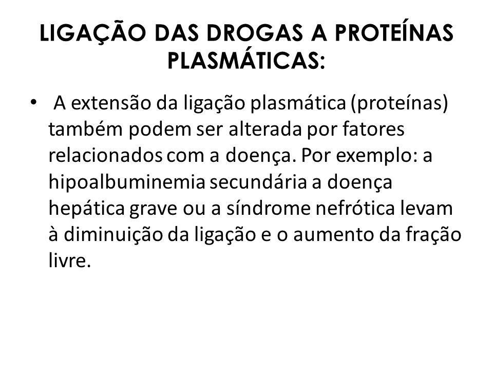 LIGAÇÃO DAS DROGAS A PROTEÍNAS PLASMÁTICAS: A extensão da ligação plasmática (proteínas) também podem ser alterada por fatores relacionados com a doen