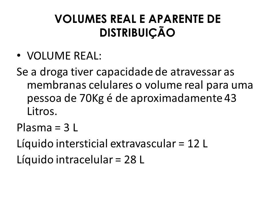 VOLUMES REAL E APARENTE DE DISTRIBUIÇÃO VOLUME REAL: Se a droga tiver capacidade de atravessar as membranas celulares o volume real para uma pessoa de