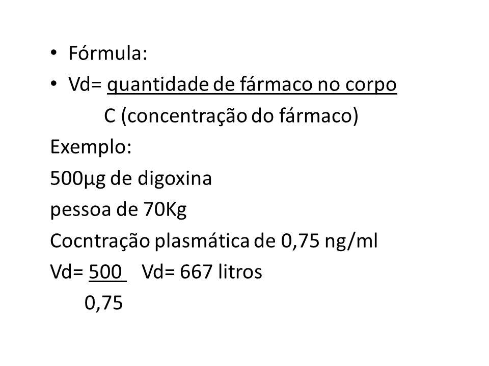 Fórmula: Vd= quantidade de fármaco no corpo C (concentração do fármaco) Exemplo: 500µg de digoxina pessoa de 70Kg Cocntração plasmática de 0,75 ng/ml