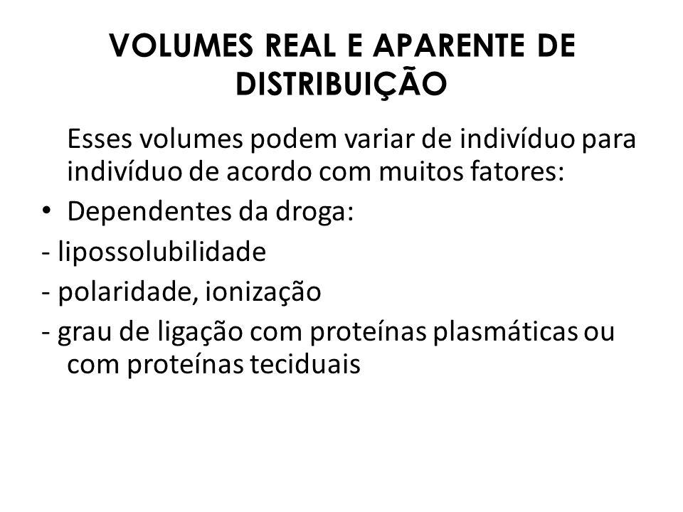 VOLUMES REAL E APARENTE DE DISTRIBUIÇÃO Esses volumes podem variar de indivíduo para indivíduo de acordo com muitos fatores: Dependentes da droga: - l