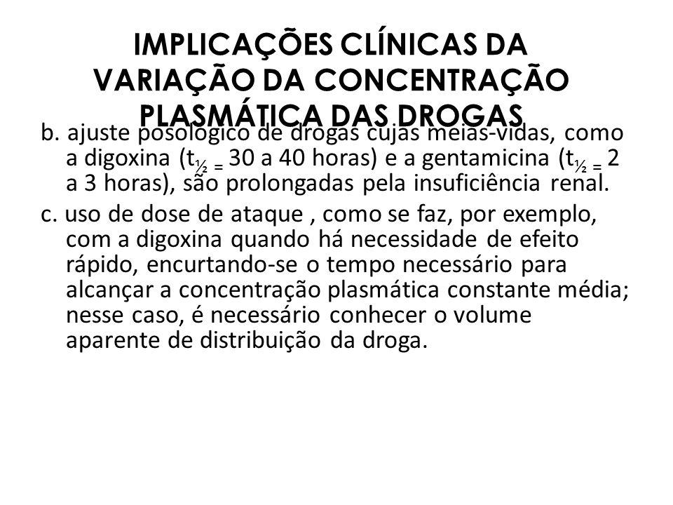 IMPLICAÇÕES CLÍNICAS DA VARIAÇÃO DA CONCENTRAÇÃO PLASMÁTICA DAS DROGAS b. ajuste posológico de drogas cujas meias-vidas, como a digoxina (t ½ = 30 a 4