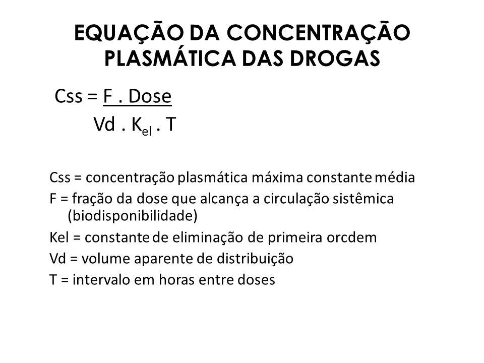 EQUAÇÃO DA CONCENTRAÇÃO PLASMÁTICA DAS DROGAS Css = F. Dose Vd. K el. T Css = concentração plasmática máxima constante média F = fração da dose que al