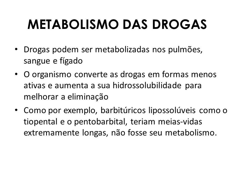 METABOLISMO DAS DROGAS Drogas podem ser metabolizadas nos pulmões, sangue e fígado O organismo converte as drogas em formas menos ativas e aumenta a s