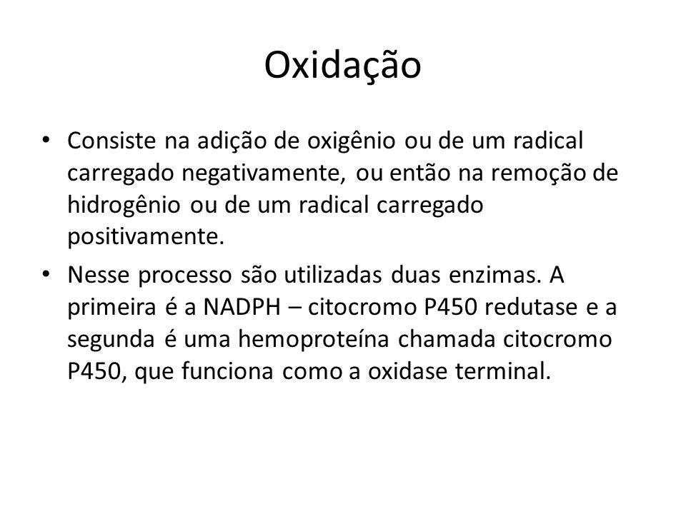 Oxidação Consiste na adição de oxigênio ou de um radical carregado negativamente, ou então na remoção de hidrogênio ou de um radical carregado positiv