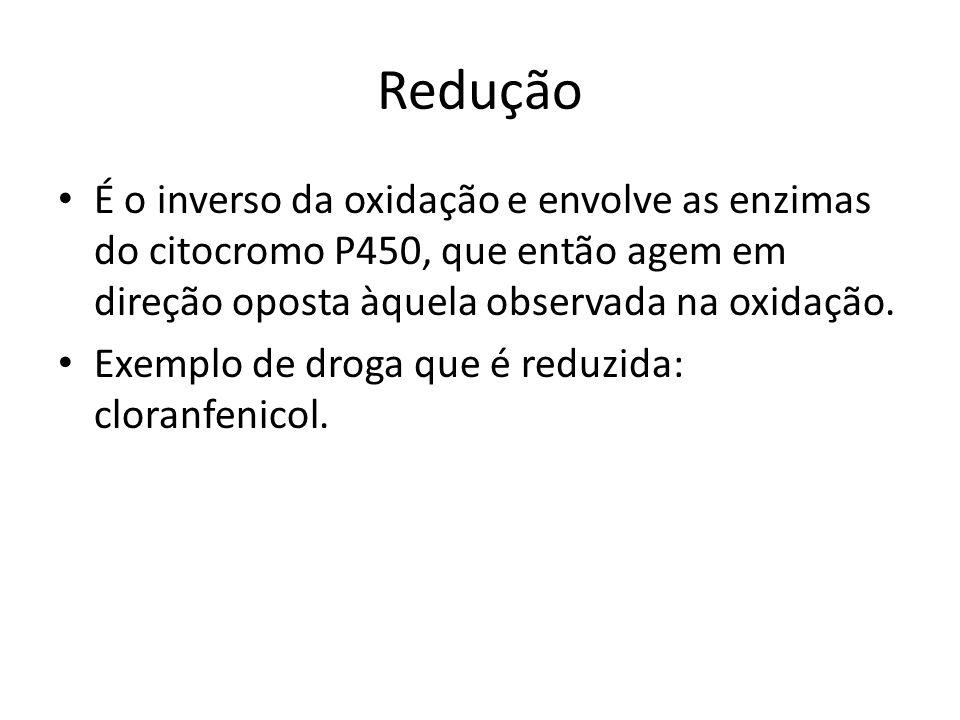 Redução É o inverso da oxidação e envolve as enzimas do citocromo P450, que então agem em direção oposta àquela observada na oxidação. Exemplo de drog