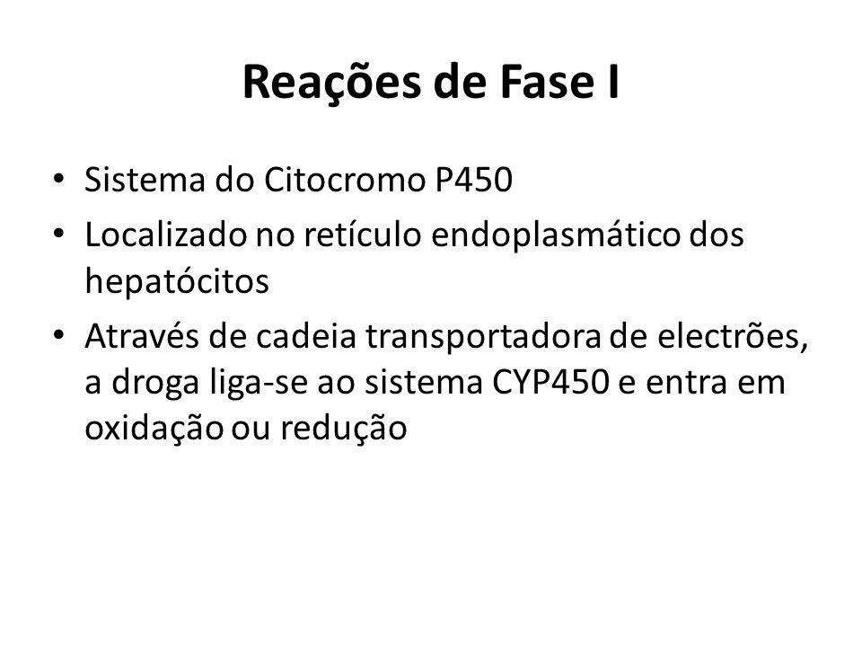 Reações de Fase I Sistema do Citocromo P450 Localizado no retículo endoplasmático dos hepatócitos Através de cadeia transportadora de electrões, a dro