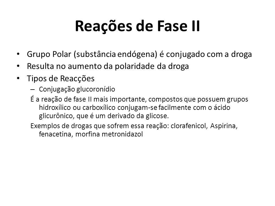 Reações de Fase II Grupo Polar (substância endógena) é conjugado com a droga Resulta no aumento da polaridade da droga Tipos de Reacções – Conjugação