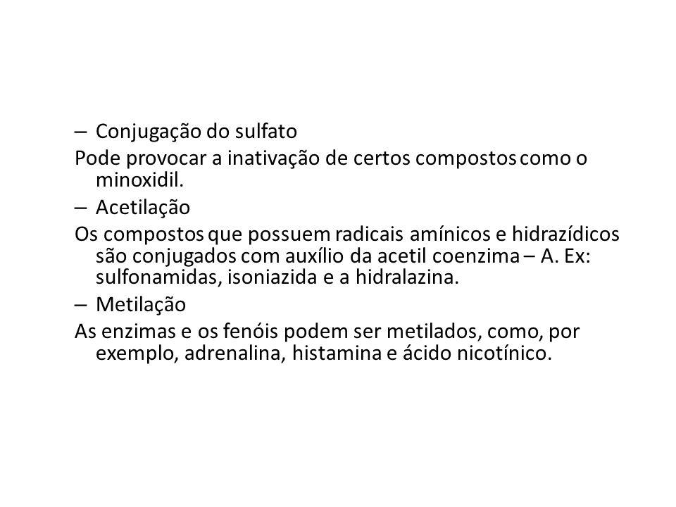 – Conjugação do sulfato Pode provocar a inativação de certos compostos como o minoxidil. – Acetilação Os compostos que possuem radicais amínicos e hid