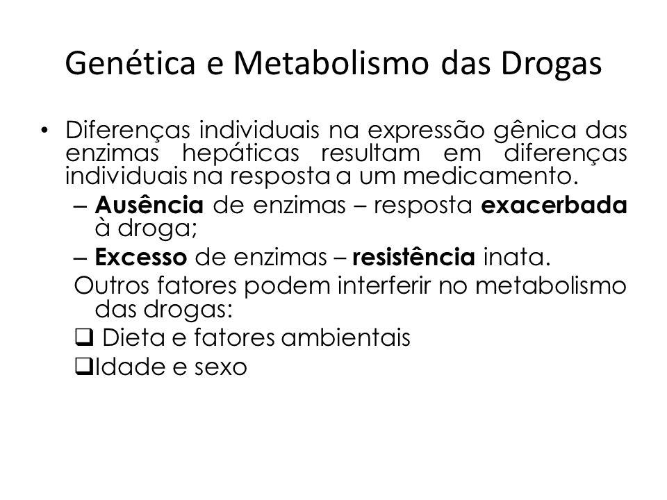 Genética e Metabolismo das Drogas Diferenças individuais na expressão gênica das enzimas hepáticas resultam em diferenças individuais na resposta a um
