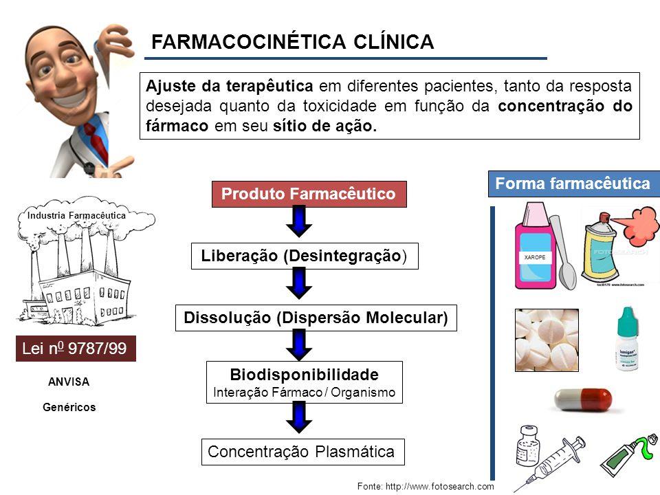 Fonte: http://www.fotosearch.com FARMACOCINÉTICA CLÍNICA Ajuste da terapêutica em diferentes pacientes, tanto da resposta desejada quanto da toxicidad