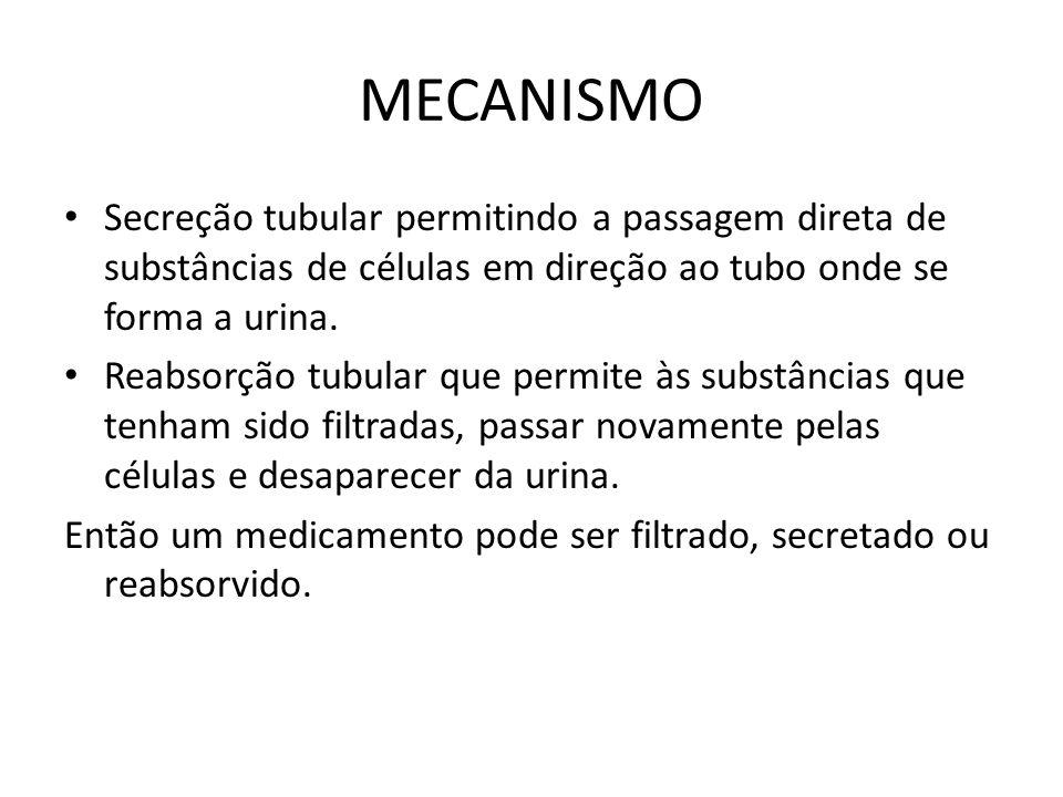 MECANISMO Secreção tubular permitindo a passagem direta de substâncias de células em direção ao tubo onde se forma a urina. Reabsorção tubular que per