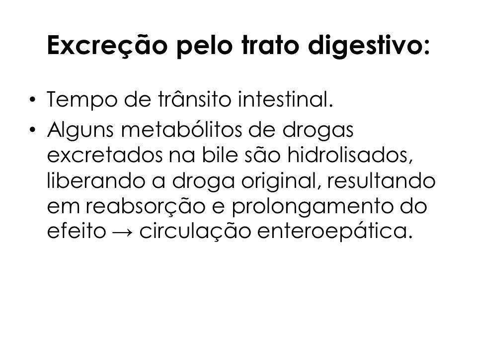 Excreção pelo trato digestivo: Tempo de trânsito intestinal. Alguns metabólitos de drogas excretados na bile são hidrolisados, liberando a droga origi