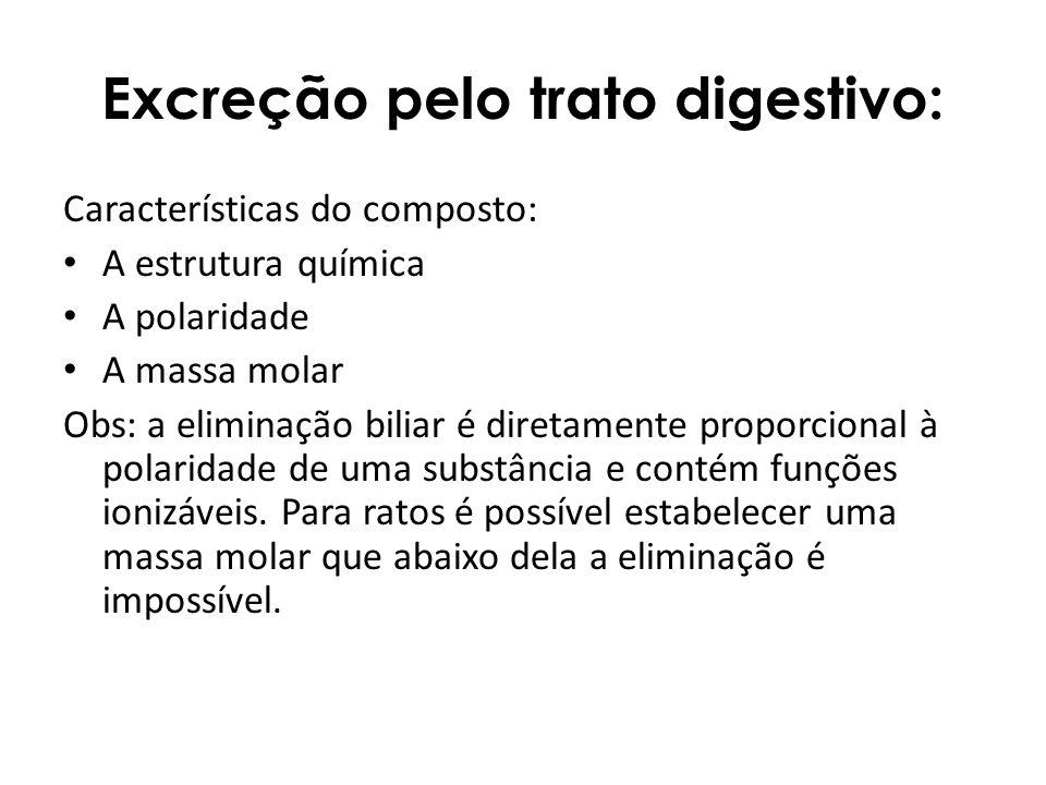 Excreção pelo trato digestivo: Características do composto: A estrutura química A polaridade A massa molar Obs: a eliminação biliar é diretamente prop