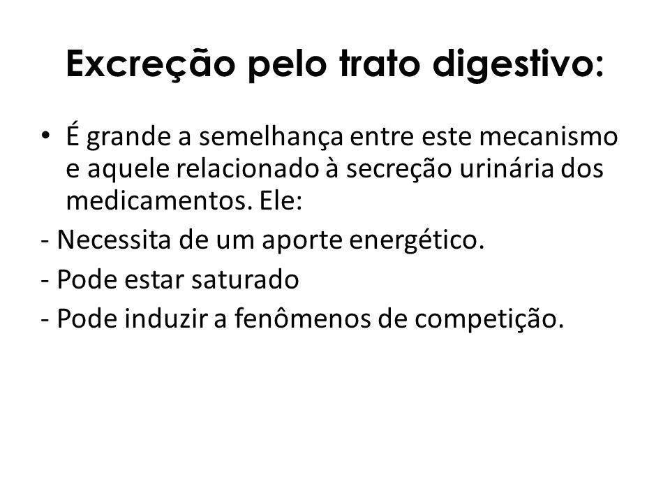 Excreção pelo trato digestivo: É grande a semelhança entre este mecanismo e aquele relacionado à secreção urinária dos medicamentos. Ele: - Necessita